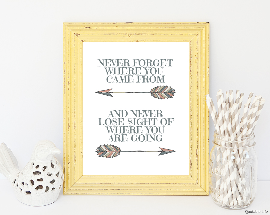 Never Lose Sight Print Quotable Life